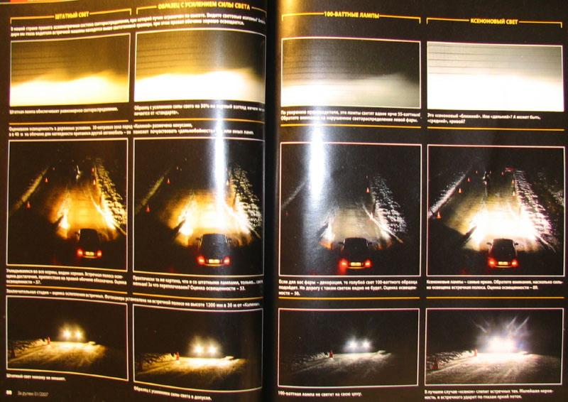 Результаты с фотками и текстом.  В цифрах...  В последнем зарулем на калине сравнили лампочки.
